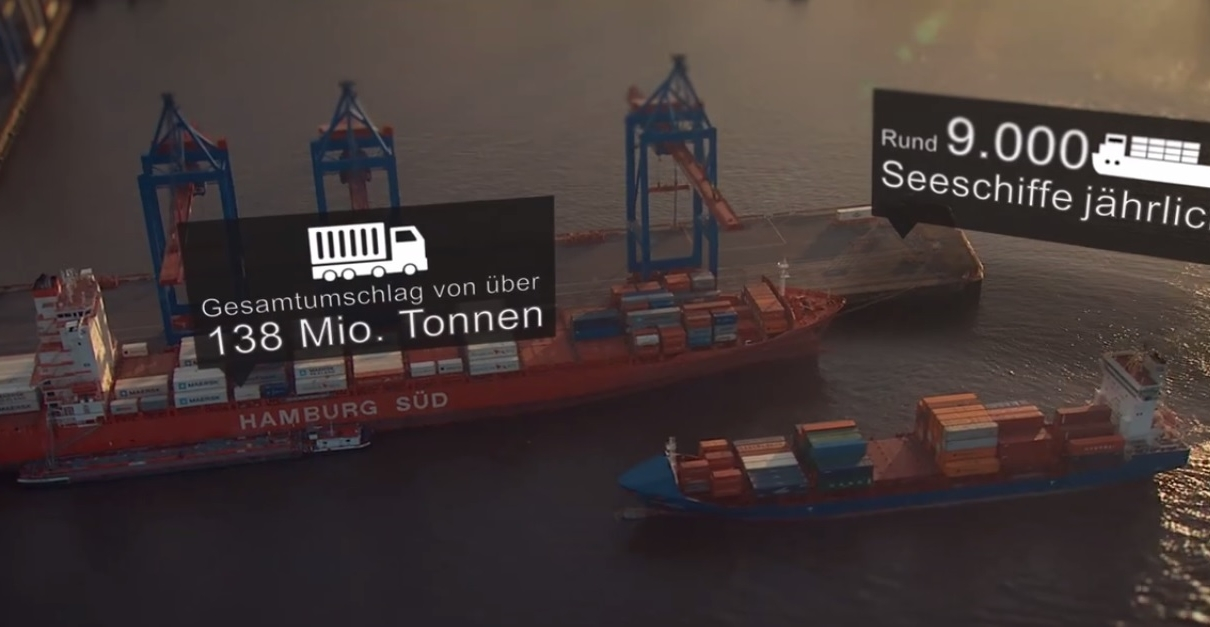 Videoproduktion für den Hamburger Hafen