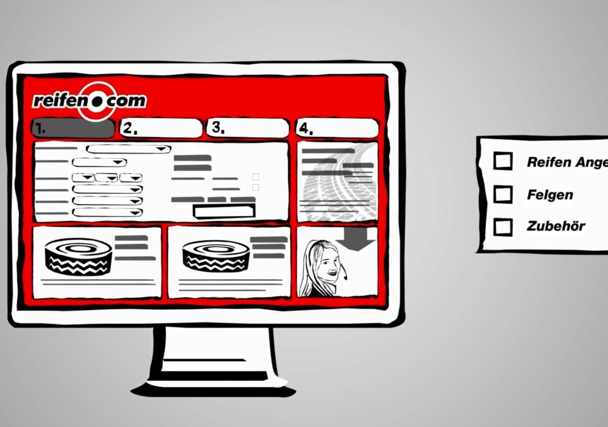 Animationsfilm für Reifen.com